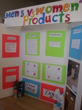 Differences in perception of men's and women's products